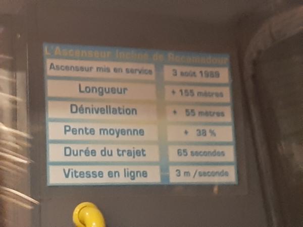Les caractéristiques de l'Ascenseur incliné de Rocamadour